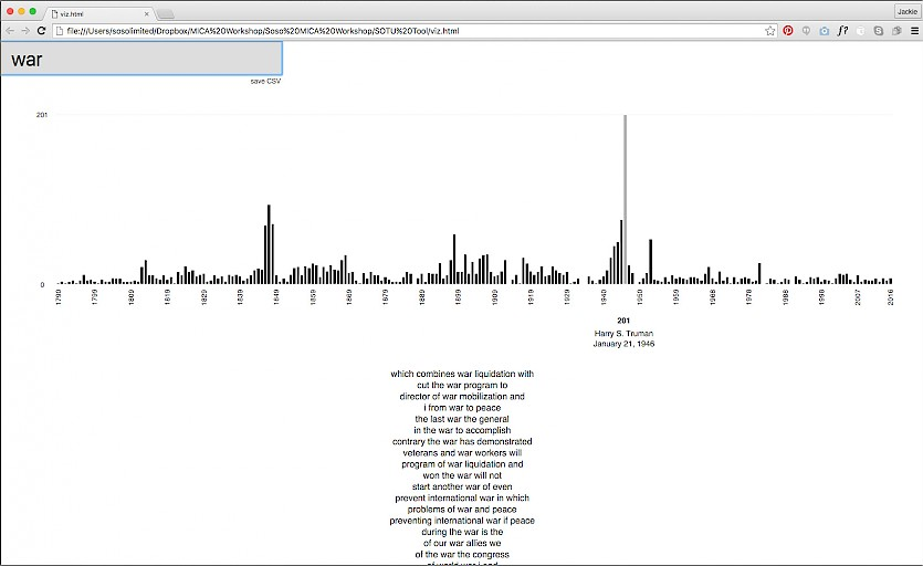The tool Wes created to plot the frequency of any word or phrase in the transcripts.