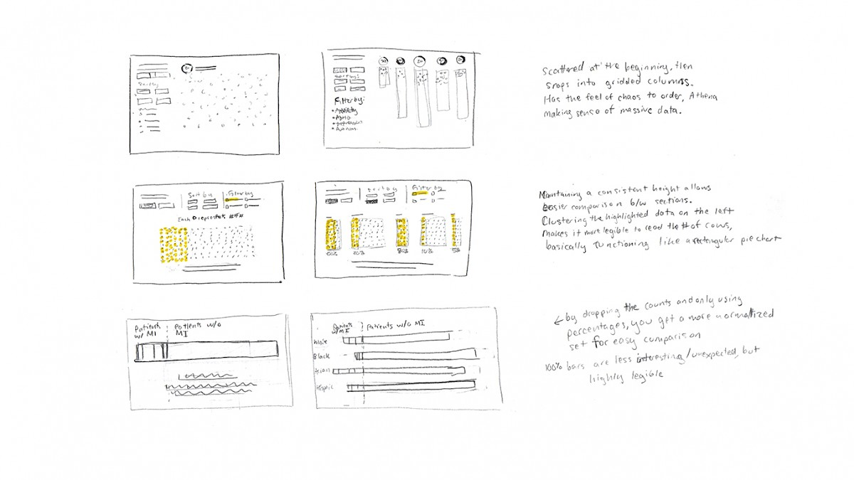 A few sketches of our initial ideas for the visualization.